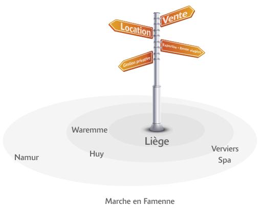 Agence immobilière en province de Liège